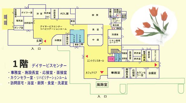 デイサービスセンター図